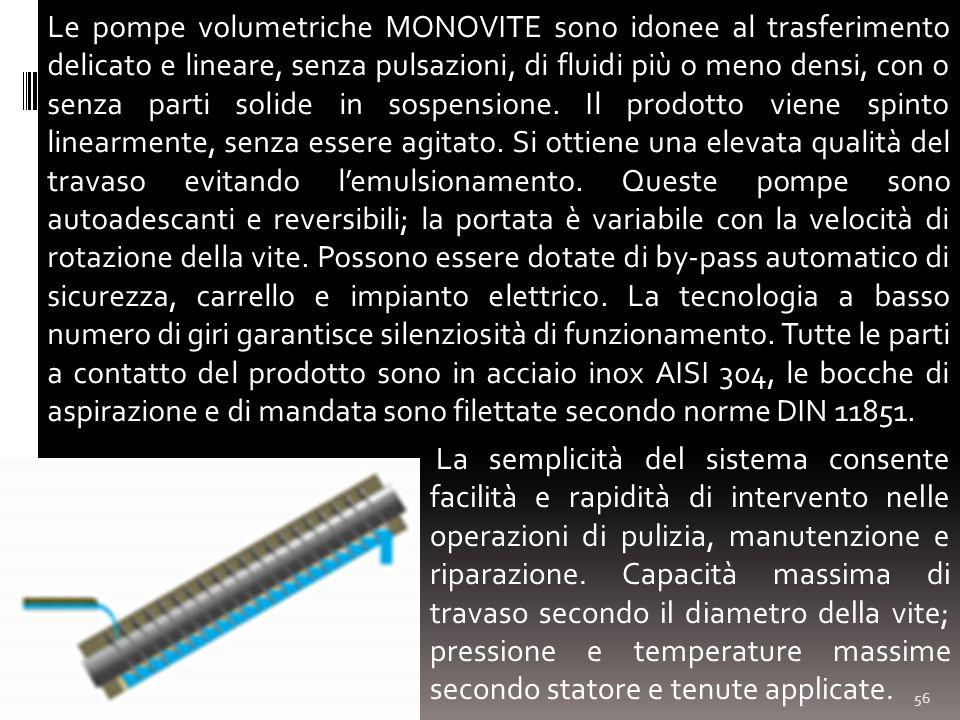 Le pompe volumetriche MONOVITE sono idonee al trasferimento delicato e lineare, senza pulsazioni, di fluidi più o meno densi, con o senza parti solide in sospensione. Il prodotto viene spinto linearmente, senza essere agitato. Si ottiene una elevata qualità del travaso evitando l'emulsionamento. Queste pompe sono autoadescanti e reversibili; la portata è variabile con la velocità di rotazione della vite. Possono essere dotate di by-pass automatico di sicurezza, carrello e impianto elettrico. La tecnologia a basso numero di giri garantisce silenziosità di funzionamento. Tutte le parti a contatto del prodotto sono in acciaio inox AISI 304, le bocche di aspirazione e di mandata sono filettate secondo norme DIN 11851.