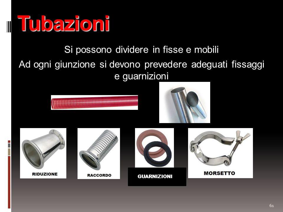 Tubazioni Si possono dividere in fisse e mobili Ad ogni giunzione si devono prevedere adeguati fissaggi e guarnizioni