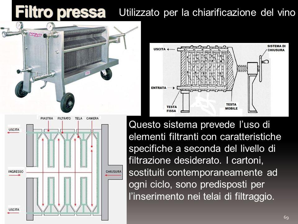 Filtro pressa Utilizzato per la chiarificazione del vino