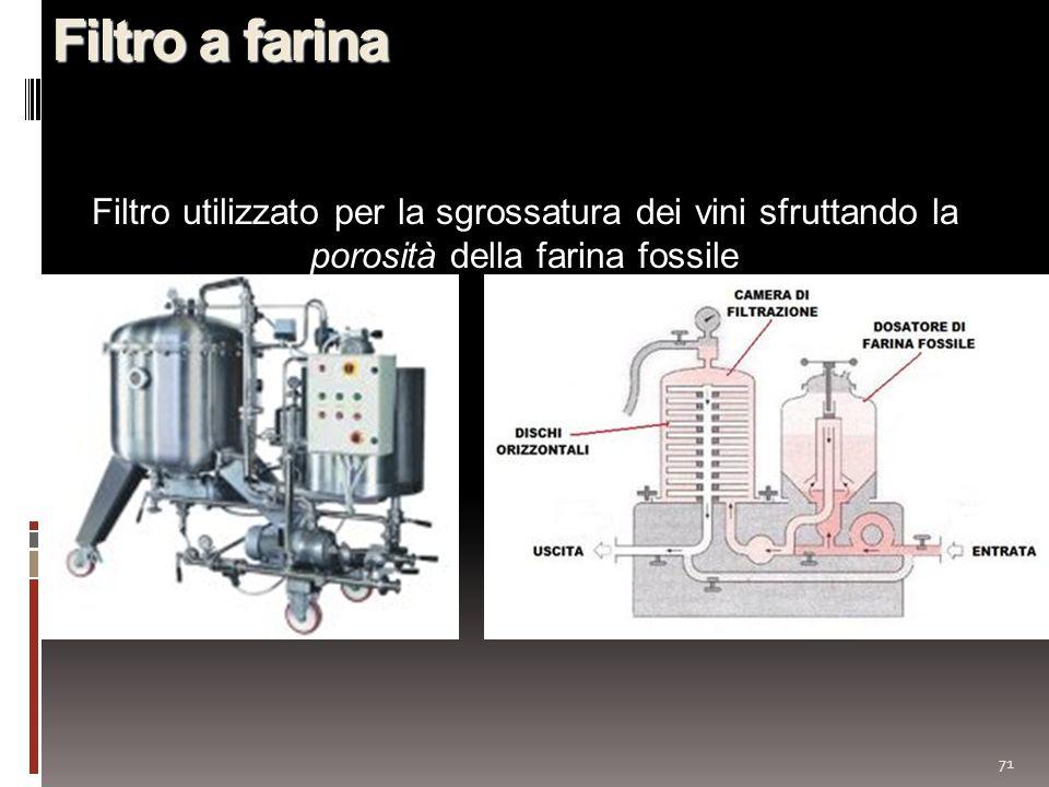 Filtro a farina Filtro utilizzato per la sgrossatura dei vini sfruttando la porosità della farina fossile.