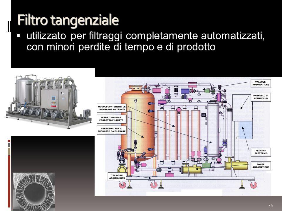 Filtro tangenziale utilizzato per filtraggi completamente automatizzati, con minori perdite di tempo e di prodotto.