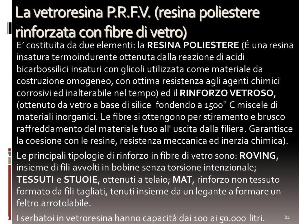 La vetroresina P.R.F.V. (resina poliestere rinforzata con fibre di vetro)