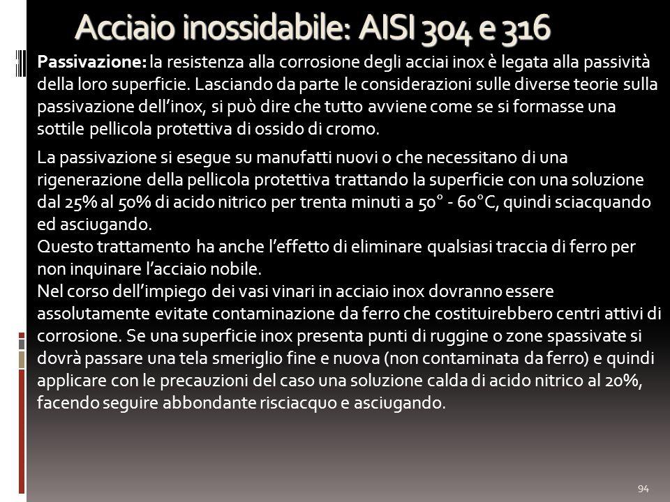 Acciaio inossidabile: AISI 304 e 316