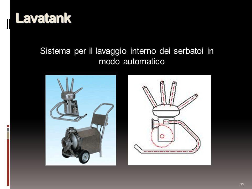 Sistema per il lavaggio interno dei serbatoi in modo automatico