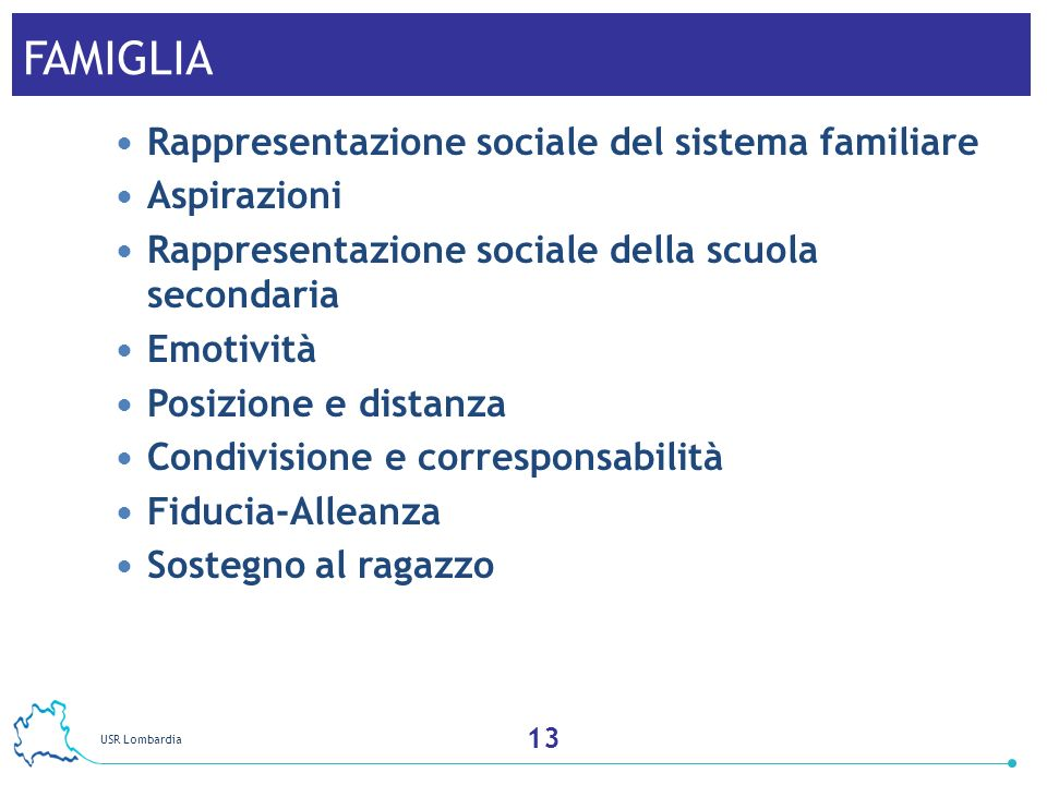 FAMIGLIA Rappresentazione sociale del sistema familiare Aspirazioni