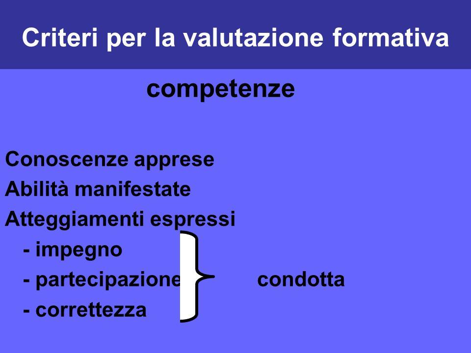 Criteri per la valutazione formativa