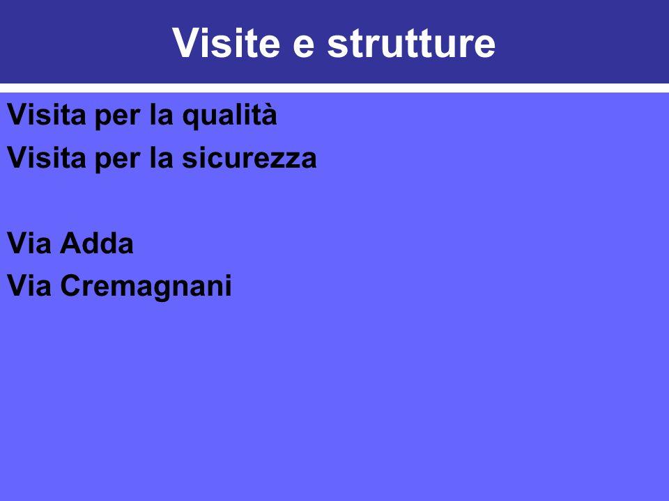 Visite e strutture Visita per la qualità Visita per la sicurezza