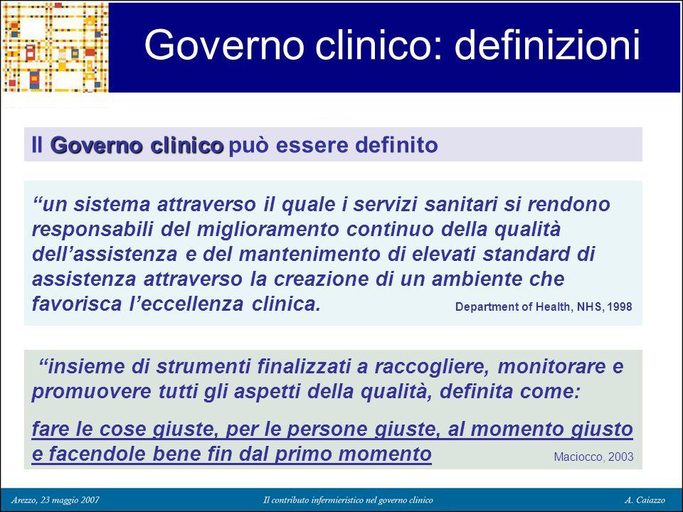 Governo clinico: definizioni