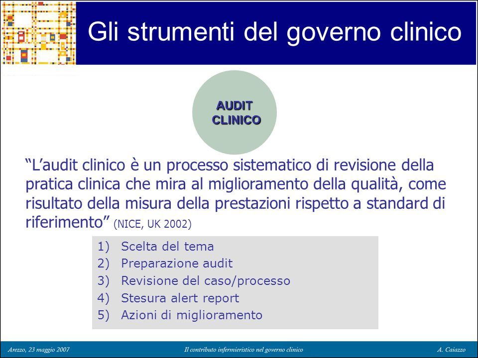 Gli strumenti del governo clinico