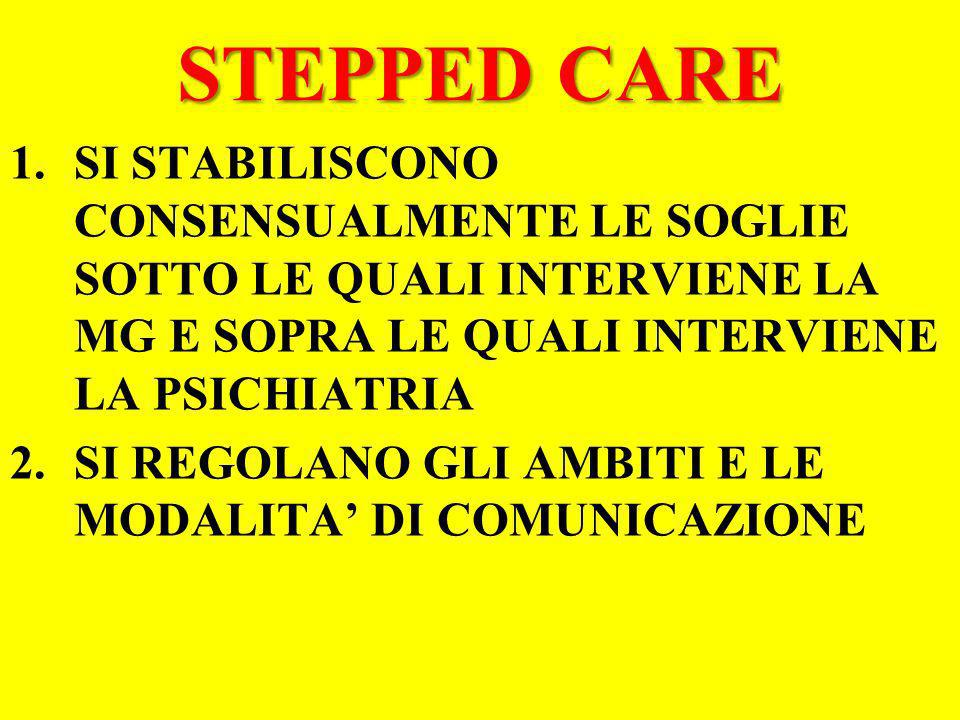 STEPPED CARE SI STABILISCONO CONSENSUALMENTE LE SOGLIE SOTTO LE QUALI INTERVIENE LA MG E SOPRA LE QUALI INTERVIENE LA PSICHIATRIA.