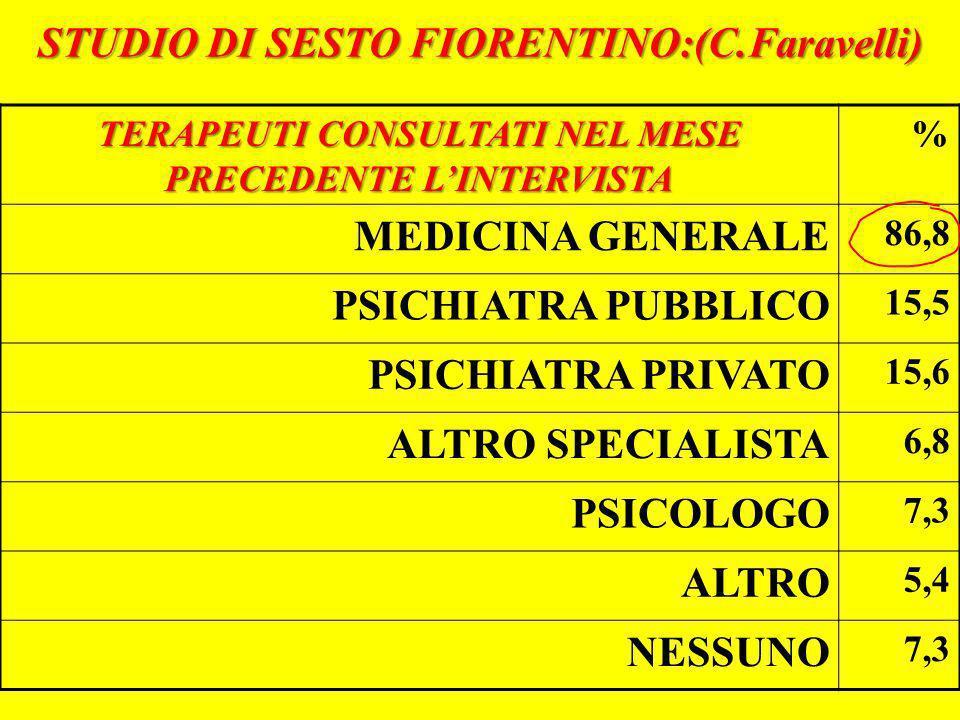 STUDIO DI SESTO FIORENTINO:(C.Faravelli)
