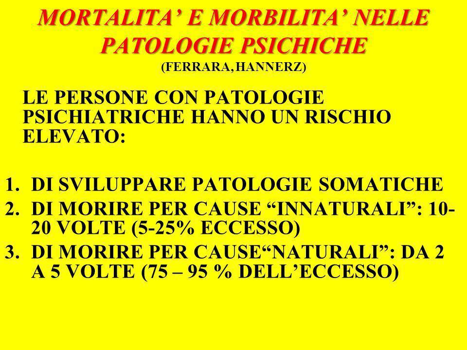 MORTALITA' E MORBILITA' NELLE PATOLOGIE PSICHICHE (FERRARA, HANNERZ)