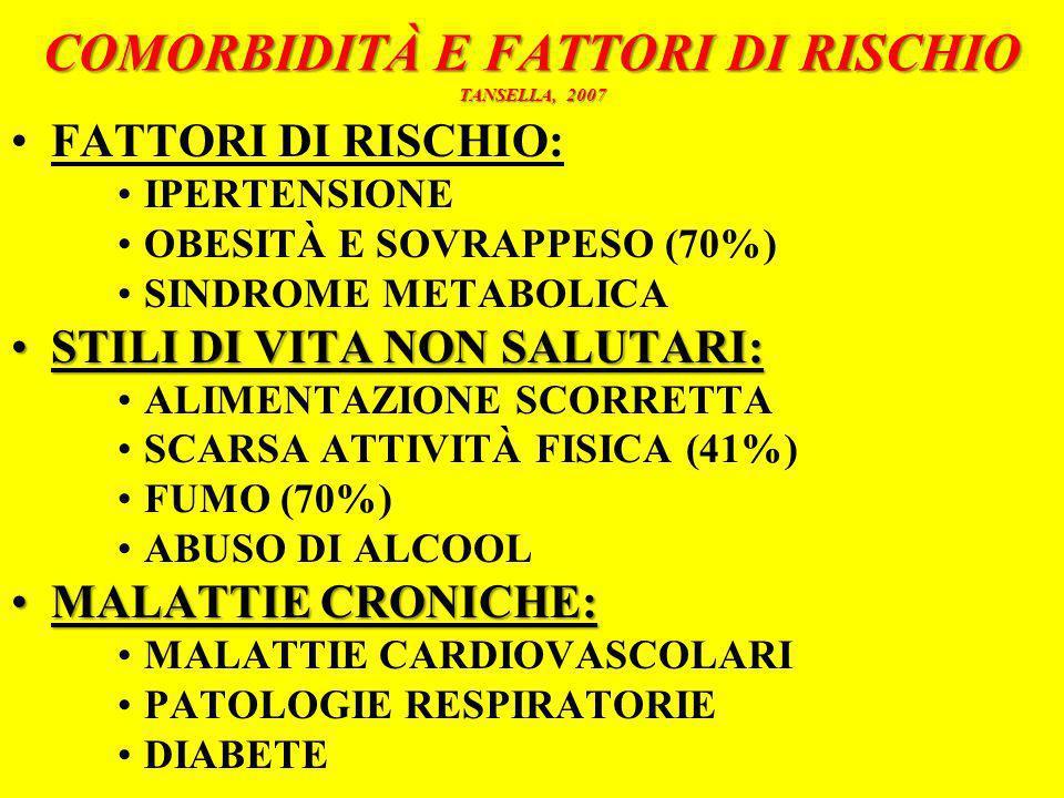 COMORBIDITÀ E FATTORI DI RISCHIO TANSELLA, 2007