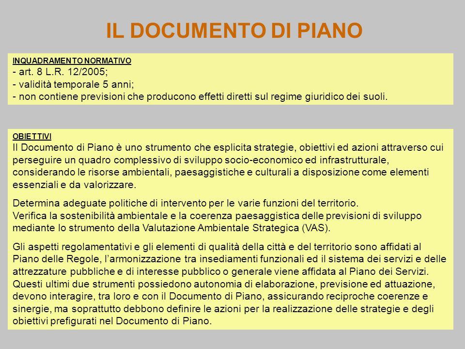 IL DOCUMENTO DI PIANO - art. 8 L.R. 12/2005;