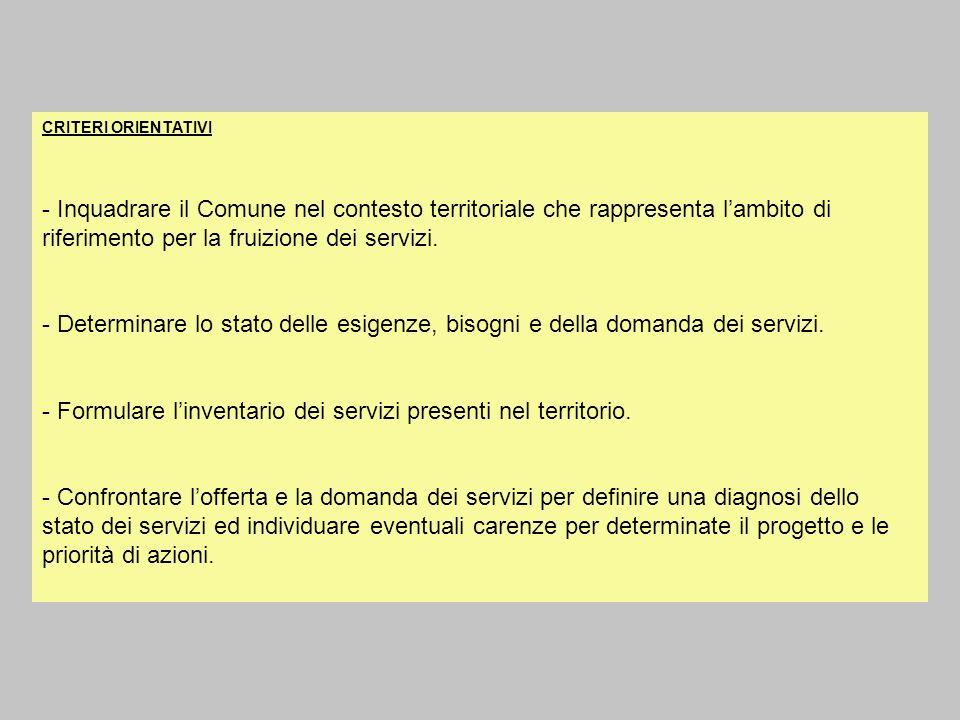 Formulare l'inventario dei servizi presenti nel territorio.