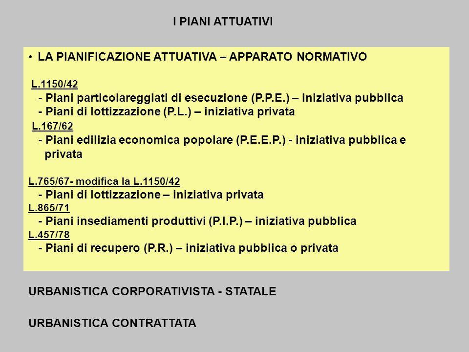 LA PIANIFICAZIONE ATTUATIVA – APPARATO NORMATIVO