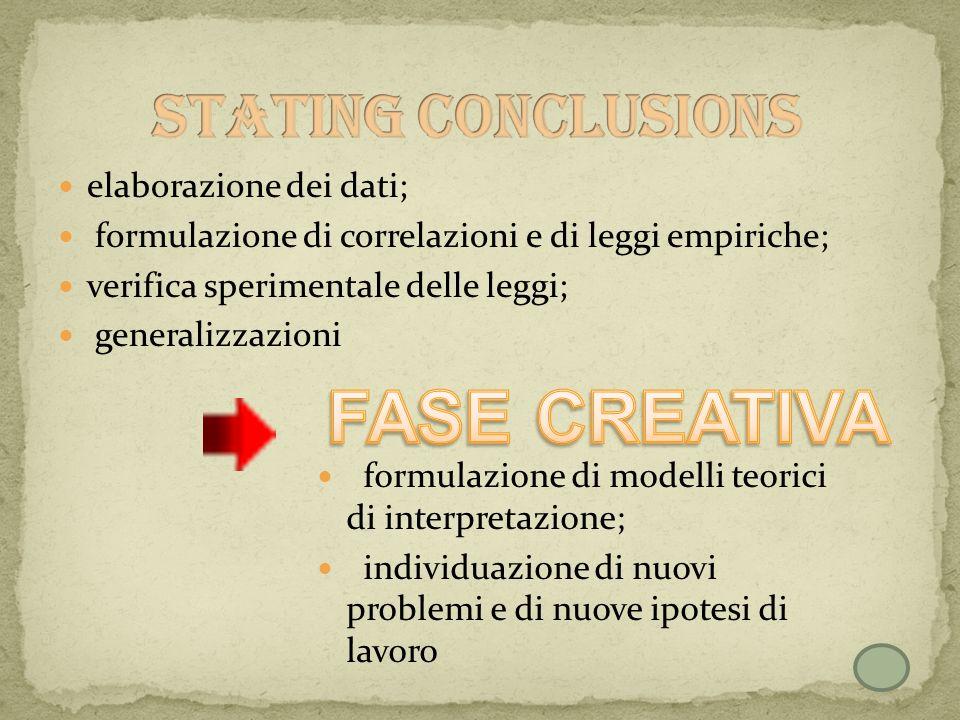FASE CREATIVA STATING CONCLUSIONS elaborazione dei dati;