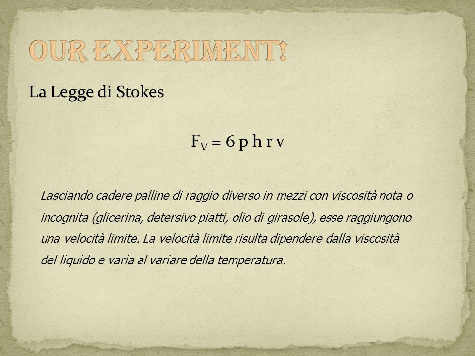 OUR EXPERIMENT! La Legge di Stokes FV = 6 p h r v