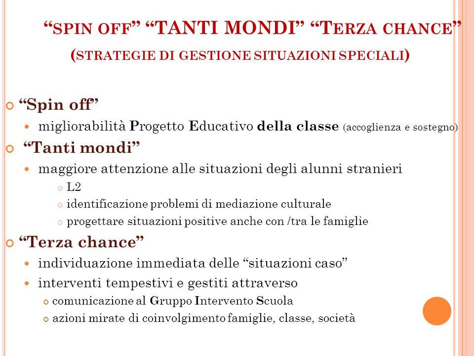 spin off TANTI MONDI Terza chance (strategie di gestione situazioni speciali)