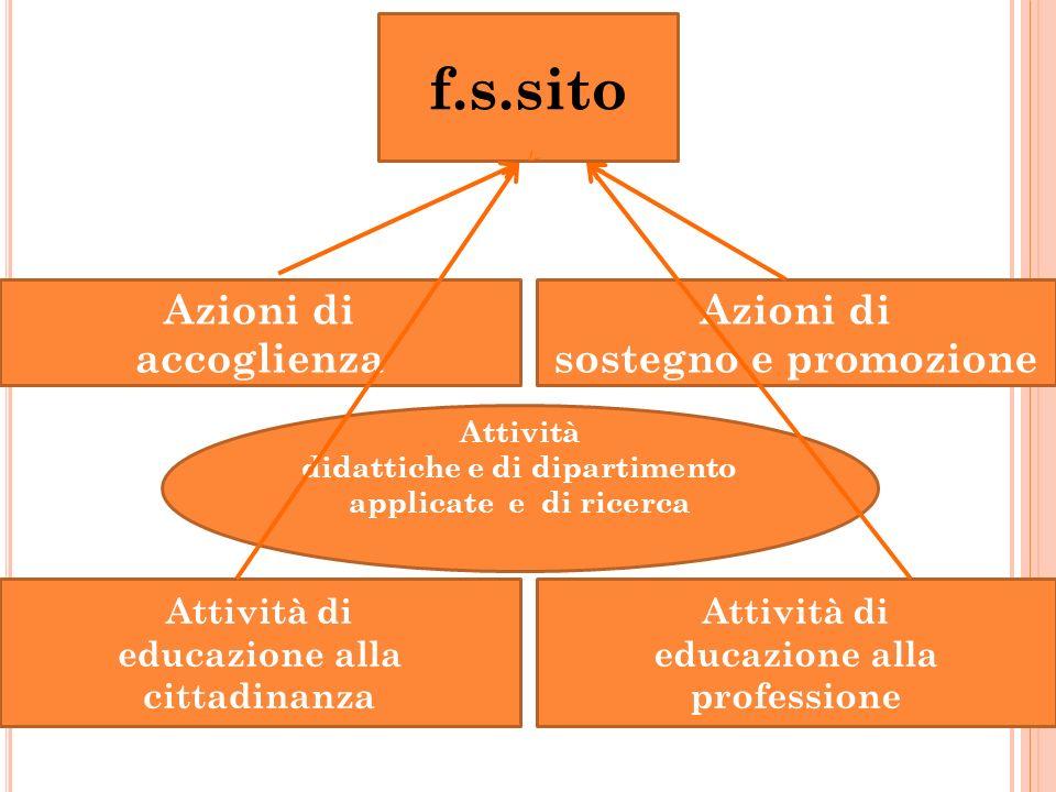 f.s.sito Azioni di accoglienza Azioni di sostegno e promozione