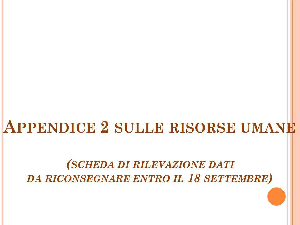 Appendice 2 sulle risorse umane (scheda di rilevazione dati da riconsegnare entro il 18 settembre)