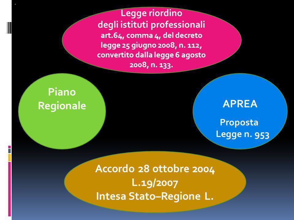 Intesa Stato–Regione L.