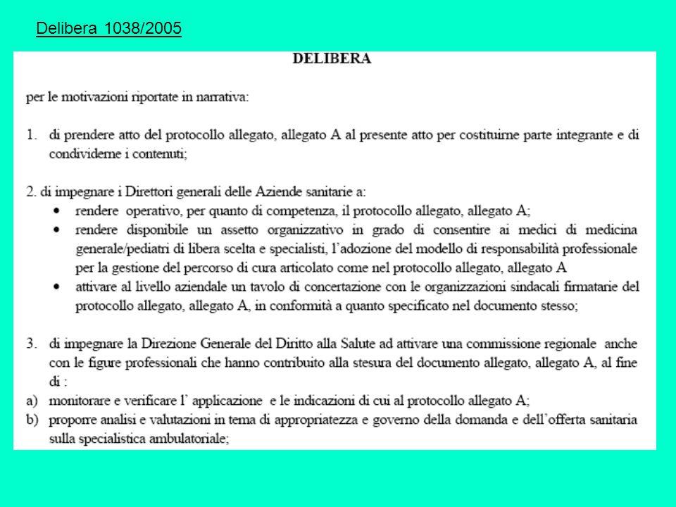 Delibera 1038/2005