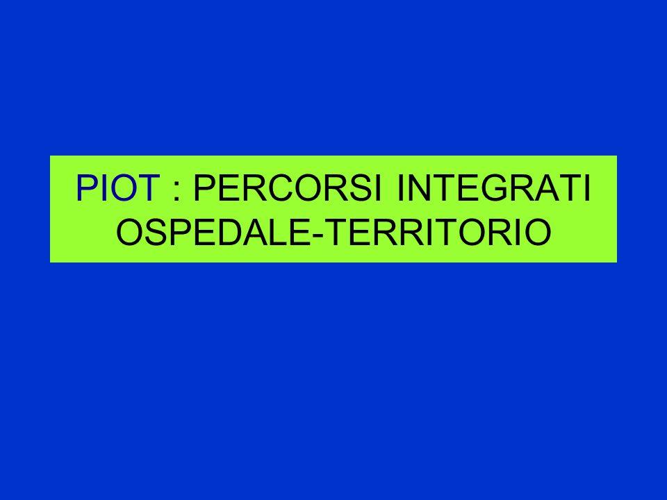 PIOT : PERCORSI INTEGRATI OSPEDALE-TERRITORIO