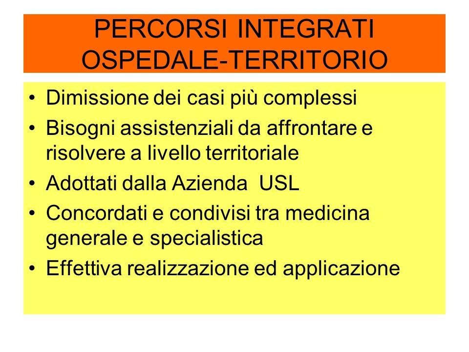 PERCORSI INTEGRATI OSPEDALE-TERRITORIO