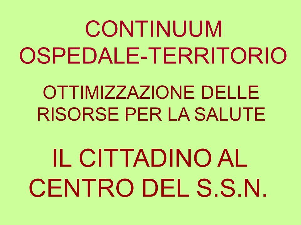 IL CITTADINO AL CENTRO DEL S.S.N. CONTINUUM OSPEDALE-TERRITORIO