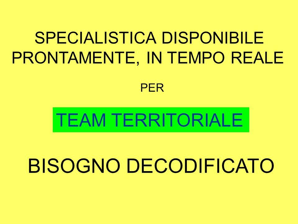 BISOGNO DECODIFICATO TEAM TERRITORIALE SPECIALISTICA DISPONIBILE