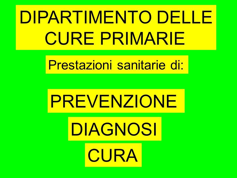 DIPARTIMENTO DELLE CURE PRIMARIE PREVENZIONE DIAGNOSI CURA