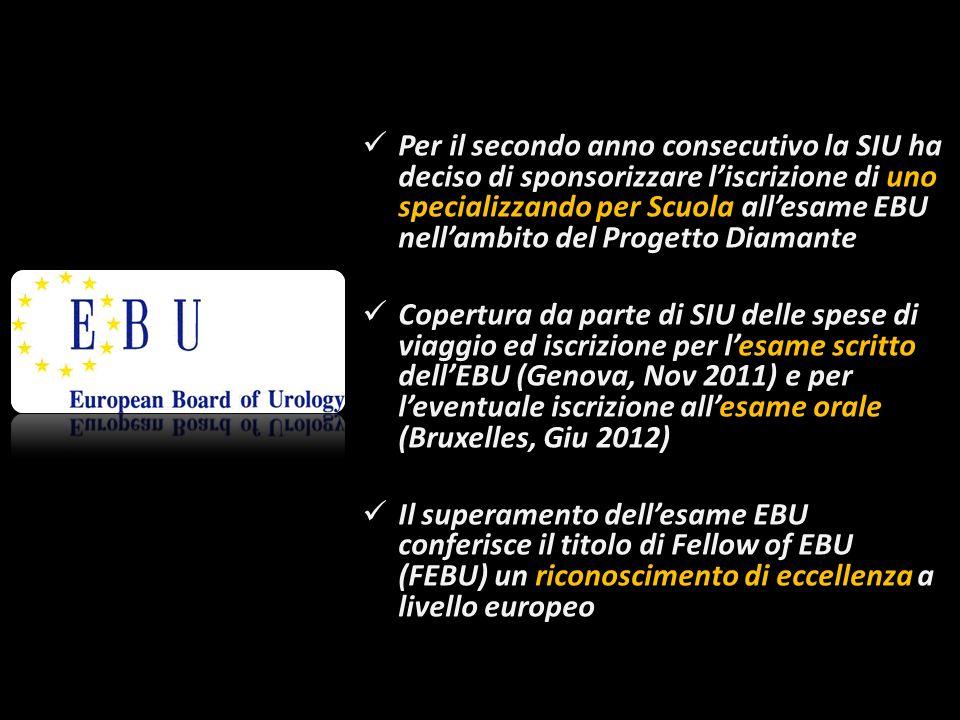 Per il secondo anno consecutivo la SIU ha deciso di sponsorizzare l'iscrizione di uno specializzando per Scuola all'esame EBU nell'ambito del Progetto Diamante