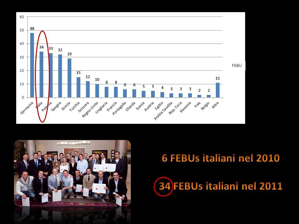 6 FEBUs italiani nel 2010 34 FEBUs italiani nel 2011