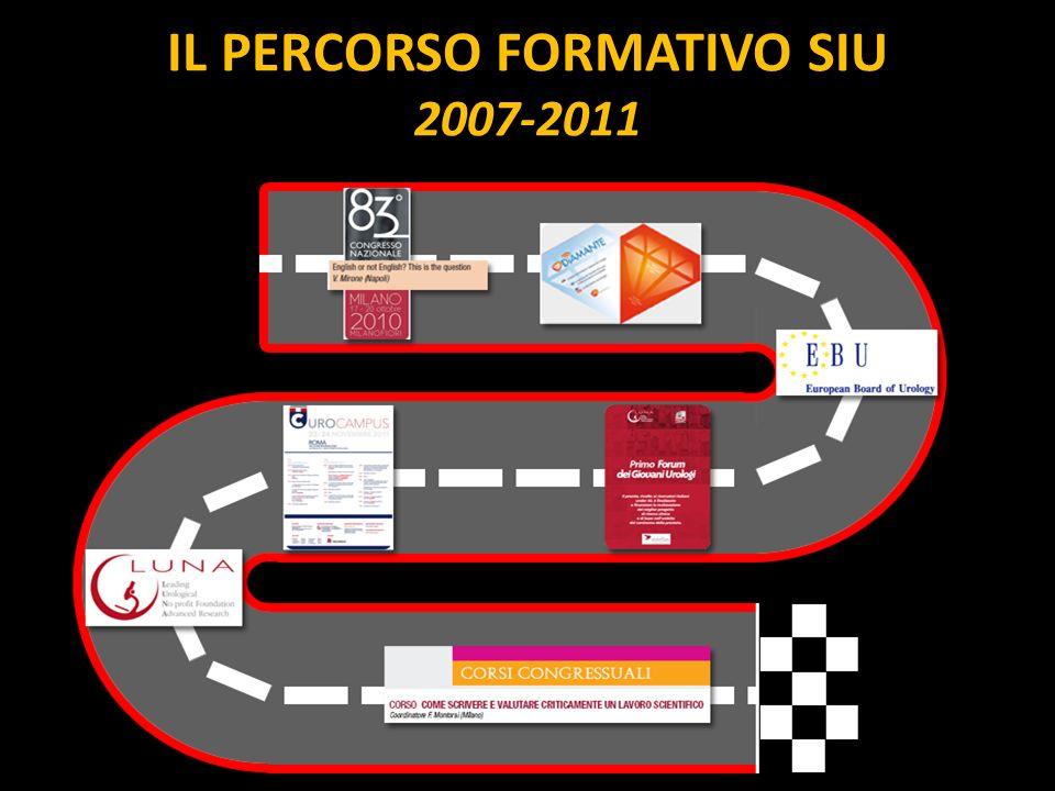 IL PERCORSO FORMATIVO SIU 2007-2011
