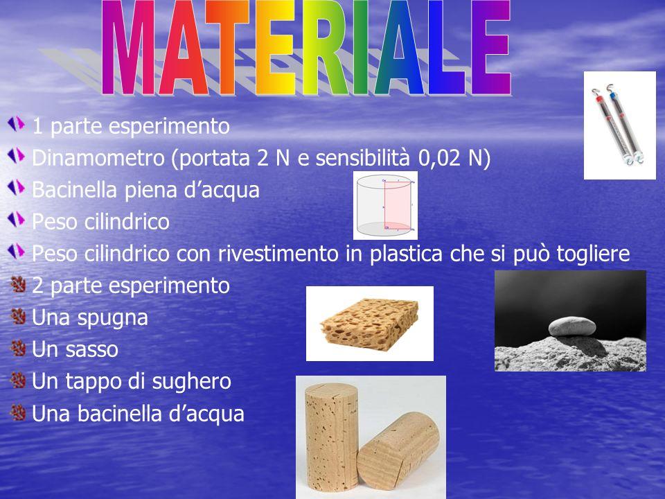 MATERIALE 1 parte esperimento