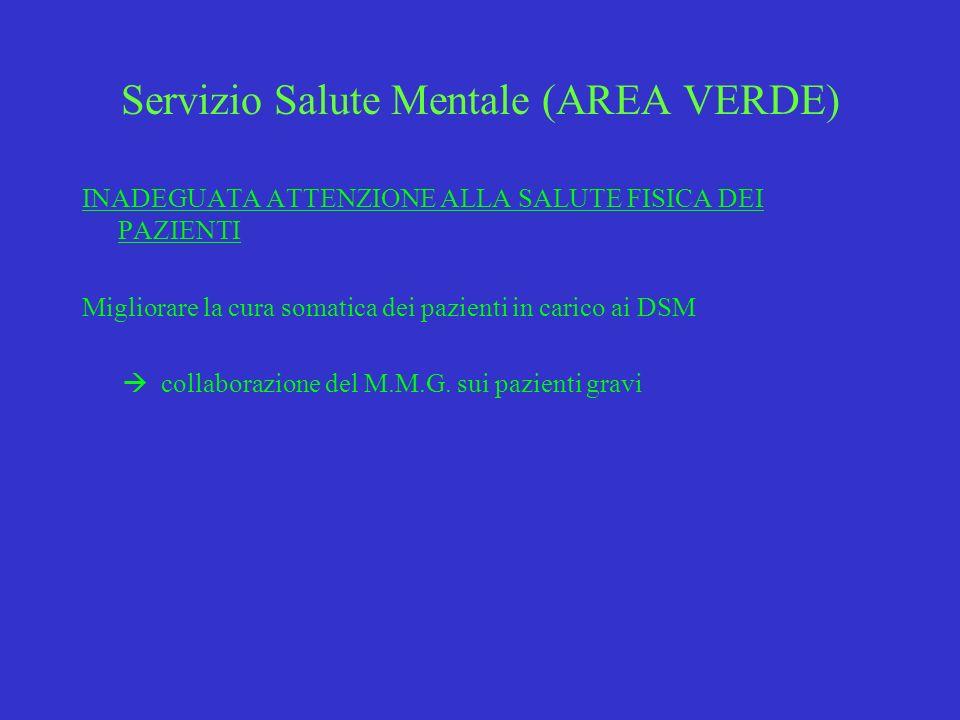 Servizio Salute Mentale (AREA VERDE)