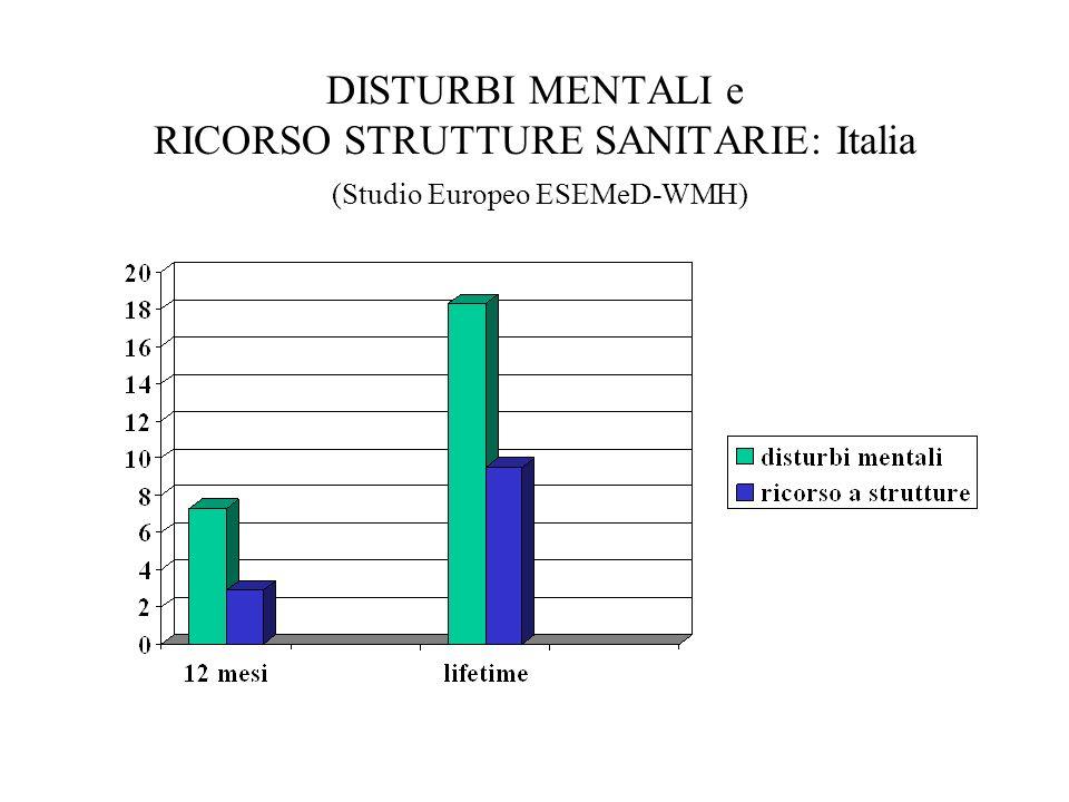 DISTURBI MENTALI e RICORSO STRUTTURE SANITARIE: Italia (Studio Europeo ESEMeD-WMH)