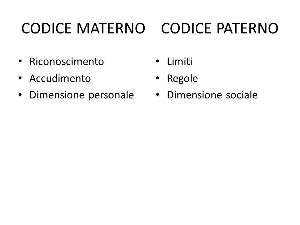 CODICE MATERNO CODICE PATERNO