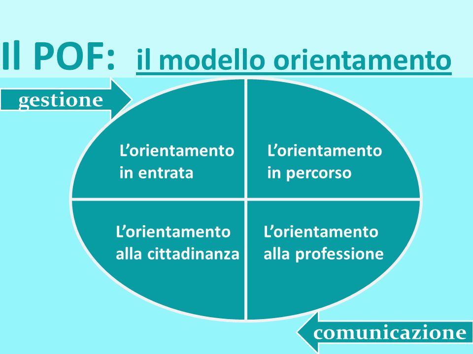Il POF: il modello orientamento