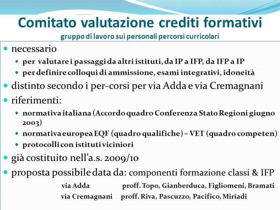 Comitato valutazione crediti formativi gruppo di lavoro sui personali percorsi curricolari