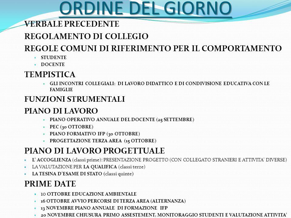 ORDINE DEL GIORNO VERBALE PRECEDENTE REGOLAMENTO DI COLLEGIO