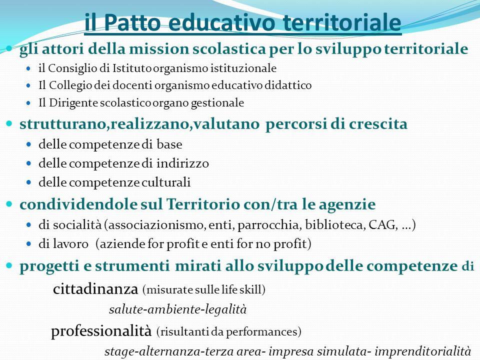 il Patto educativo territoriale