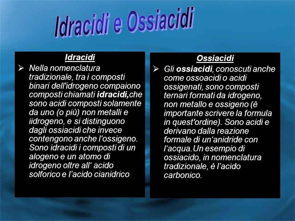 Idracidi e Ossiacidi Idracidi Ossiacidi
