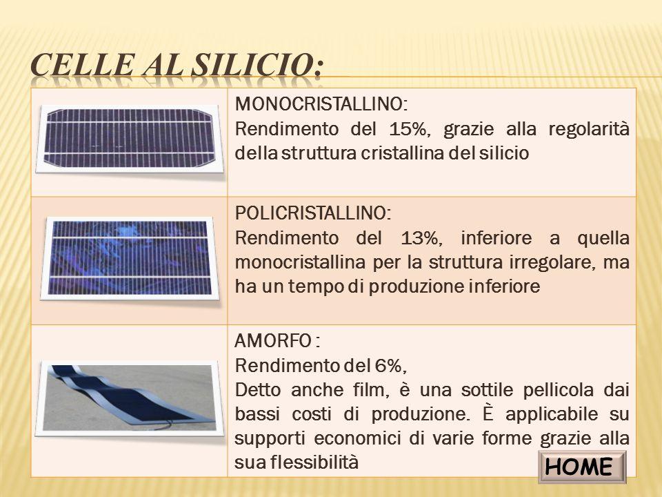 Celle al silicio: HOME MONOCRISTALLINO:
