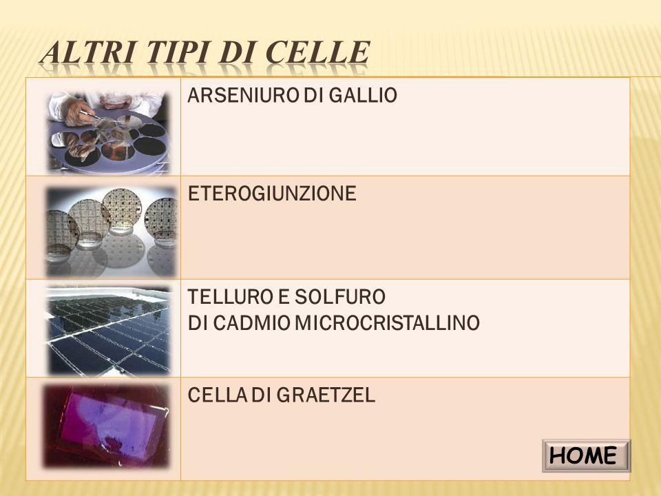 Altri tipi di celle ARSENIURO DI GALLIO ETEROGIUNZIONE