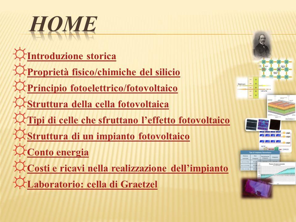 HOME Introduzione storica Proprietà fisico/chimiche del silicio