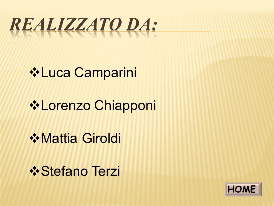 Realizzato da: Luca Camparini Lorenzo Chiapponi Mattia Giroldi