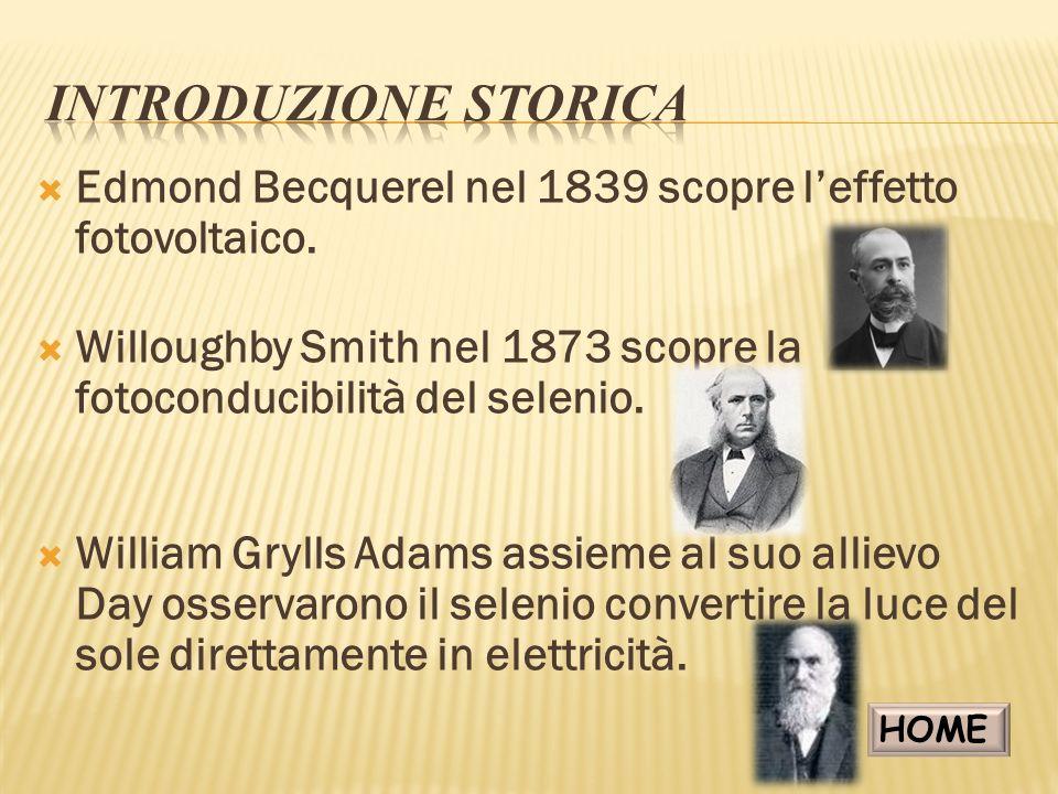 INTRODUZIONE STORICA Edmond Becquerel nel 1839 scopre l'effetto fotovoltaico. Willoughby Smith nel 1873 scopre la fotoconducibilità del selenio.