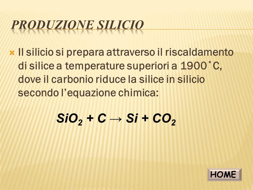 PRODUZIONE SILICIO SiO2 + C → Si + CO2